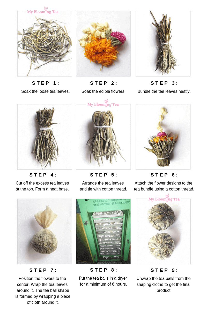 what is blooming tea